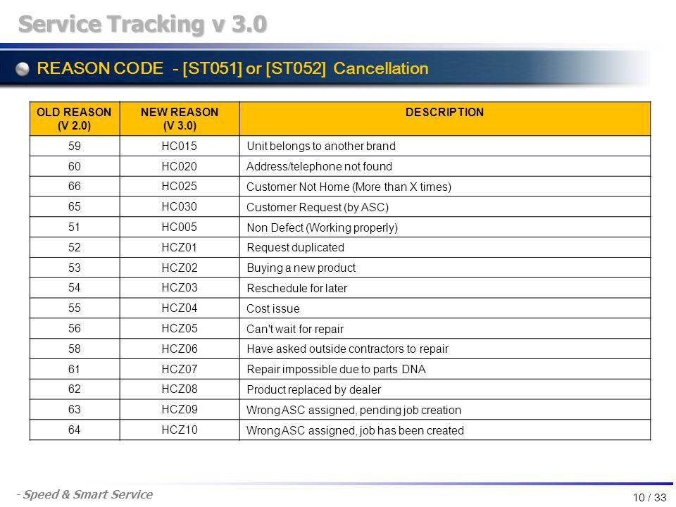 - Speed & Smart Service REASON CODE - [ST051] or [ST052] Cancellation Service Tracking v 3.0 OLD REASON (V 2.0) NEW REASON (V 3.0) DESCRIPTION 59HC015