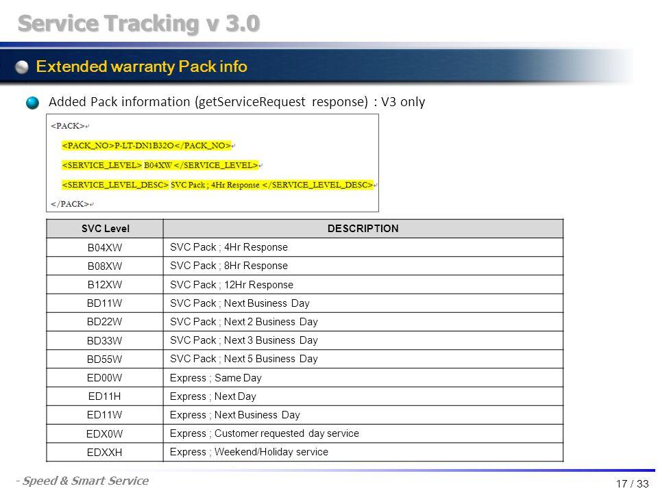 - Speed & Smart Service Extended warranty Pack info Service Tracking v 3.0 Added Pack information (getServiceRequest response) : V3 only SVC LevelDESC