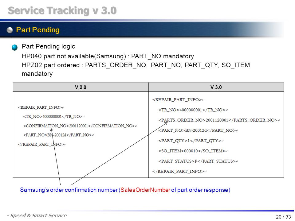 - Speed & Smart Service Part Pending Service Tracking v 3.0 Part Pending logic HP040 part not available(Samsung) : PART_NO mandatory HPZ02 part ordere