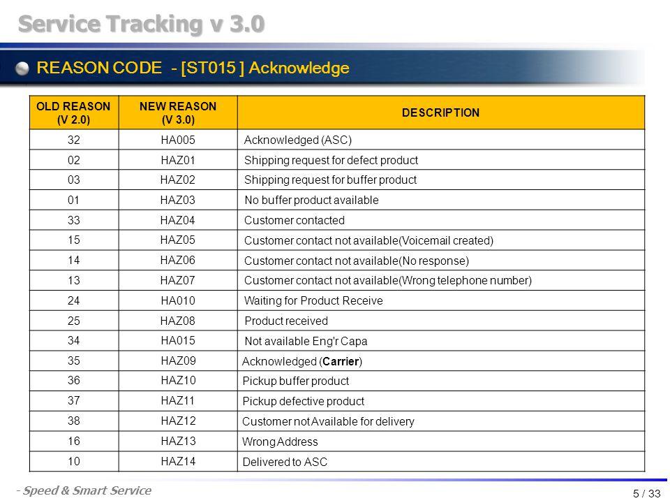 - Speed & Smart Service REASON CODE - [ST015 ] Acknowledge Service Tracking v 3.0 OLD REASON (V 2.0) NEW REASON (V 3.0) DESCRIPTION 32HA005Acknowledge