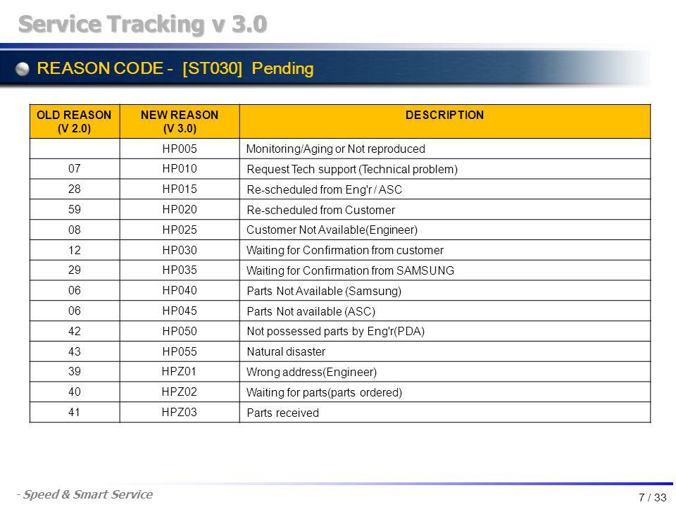 - Speed & Smart Service REASON CODE - [ST030] Pending Service Tracking v 3.0 OLD REASON (V 2.0) NEW REASON (V 3.0) DESCRIPTION HP005 Monitoring/Aging