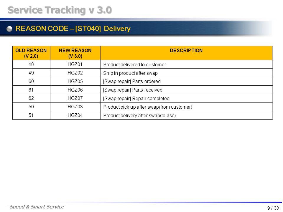 - Speed & Smart Service REASON CODE – [ST040] Delivery Service Tracking v 3.0 OLD REASON (V 2.0) NEW REASON (V 3.0) DESCRIPTION 48HGZ01 Product delive