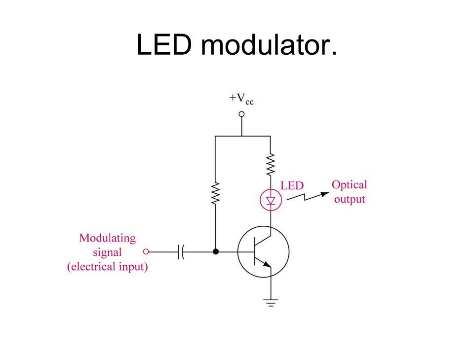 LED modulator.