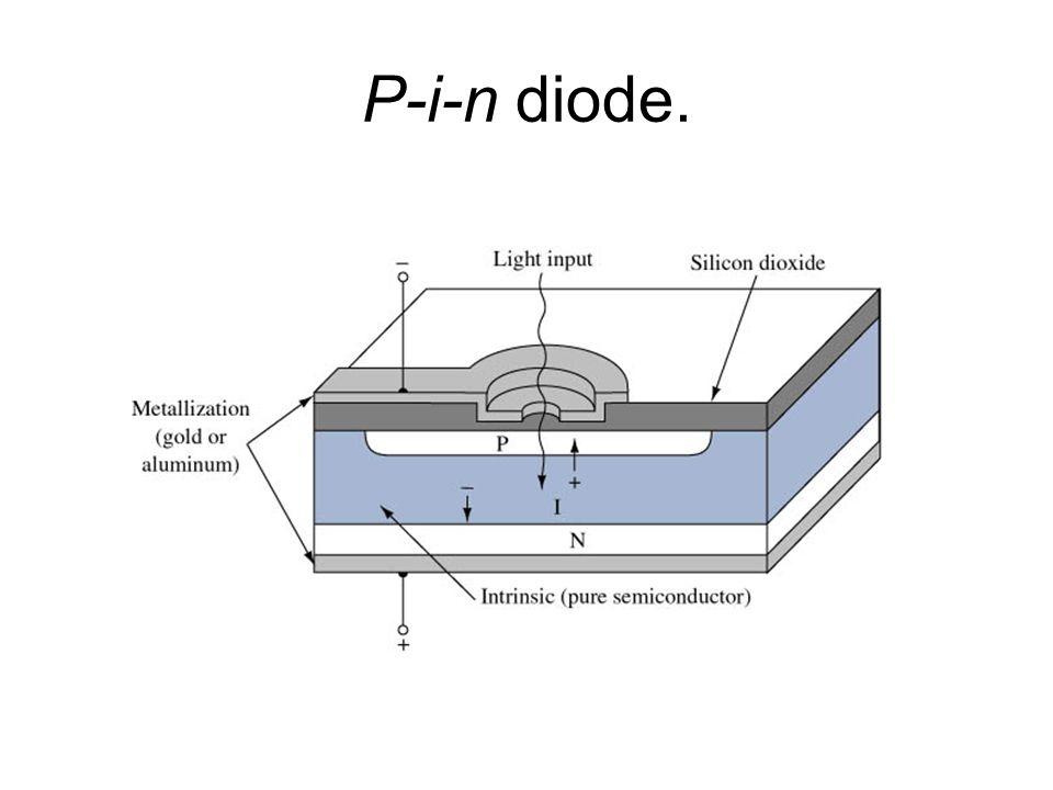P-i-n diode.