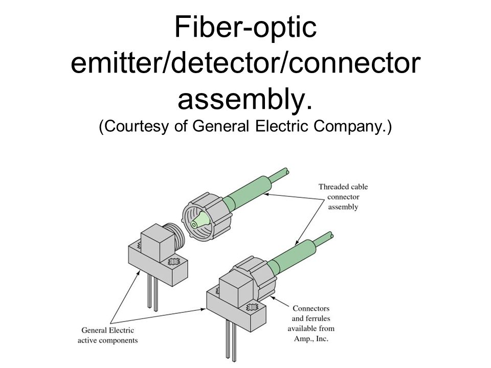 Fiber-optic emitter/detector/connector assembly. (Courtesy of General Electric Company.)