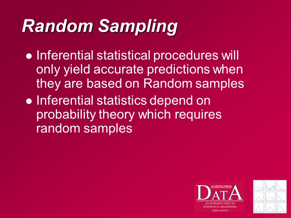 Random Sampling Inferential statistical procedures will only yield accurate predictions when they are based on Random samples Inferential statistics d