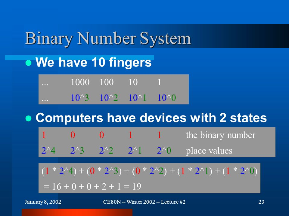 January 8, 2002CE80N -- Winter 2002 -- Lecture #223 Binary Number System We have 10 fingers Computers have devices with 2 states...1000100101...10^310^210^110^0 10011the binary number 2^42^32^22^12^0place values (1 * 2^4) + (0 * 2^3) + (0 * 2^2) + (1 * 2^1) + (1 * 2^0) = 16 + 0 + 0 + 2 + 1 = 19