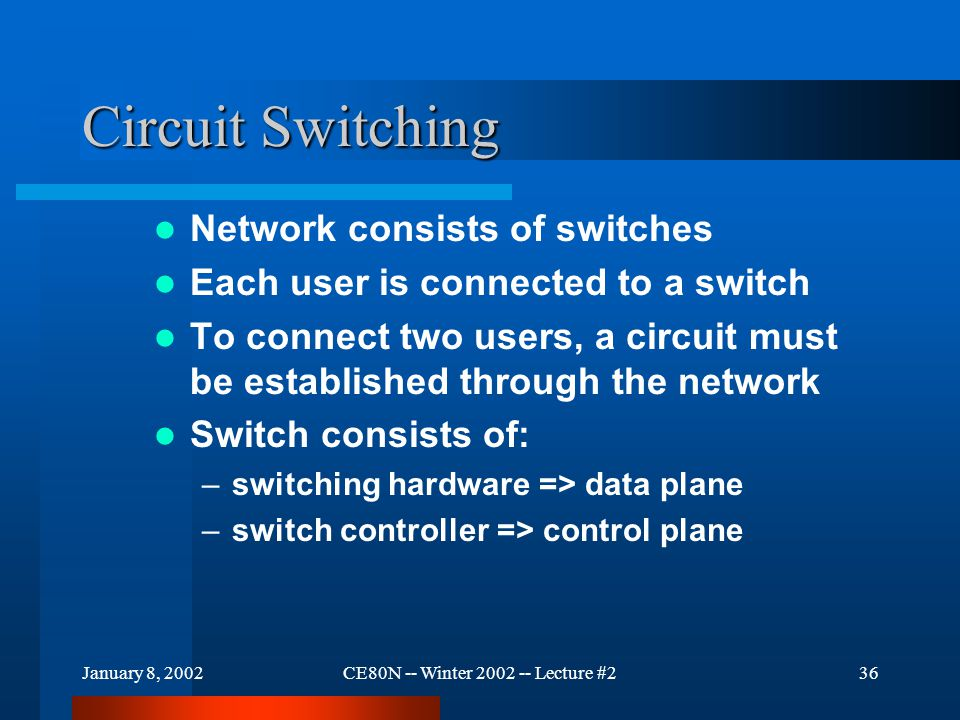 January 8, 2002CE80N -- Winter 2002 -- Lecture #236 Circuit Switching Network consists of switches Each user is connected to a switch To connect two users, a circuit must be established through the network Switch consists of: –switching hardware => data plane –switch controller => control plane