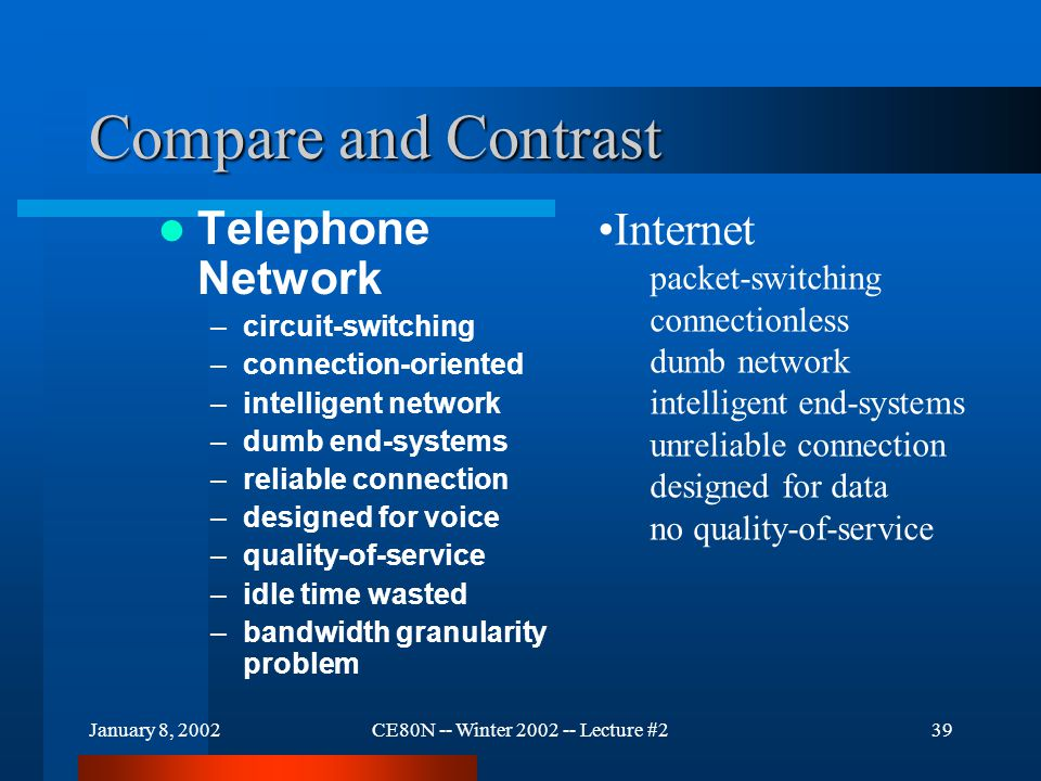 January 8, 2002CE80N -- Winter 2002 -- Lecture #239 Compare and Contrast Telephone Network –circuit-switching –connection-oriented –intelligent network –dumb end-systems –reliable connection –designed for voice –quality-of-service –idle time wasted –bandwidth granularity problem Internet packet-switching connectionless dumb network intelligent end-systems unreliable connection designed for data no quality-of-service