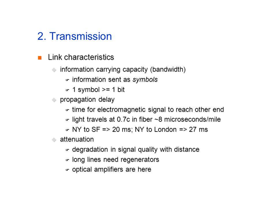 2. Transmission Link characteristics Link characteristics information carrying capacity (bandwidth) information carrying capacity (bandwidth) informat
