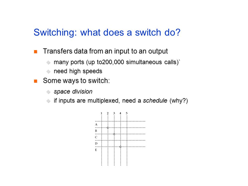 Switching: what does a switch do.