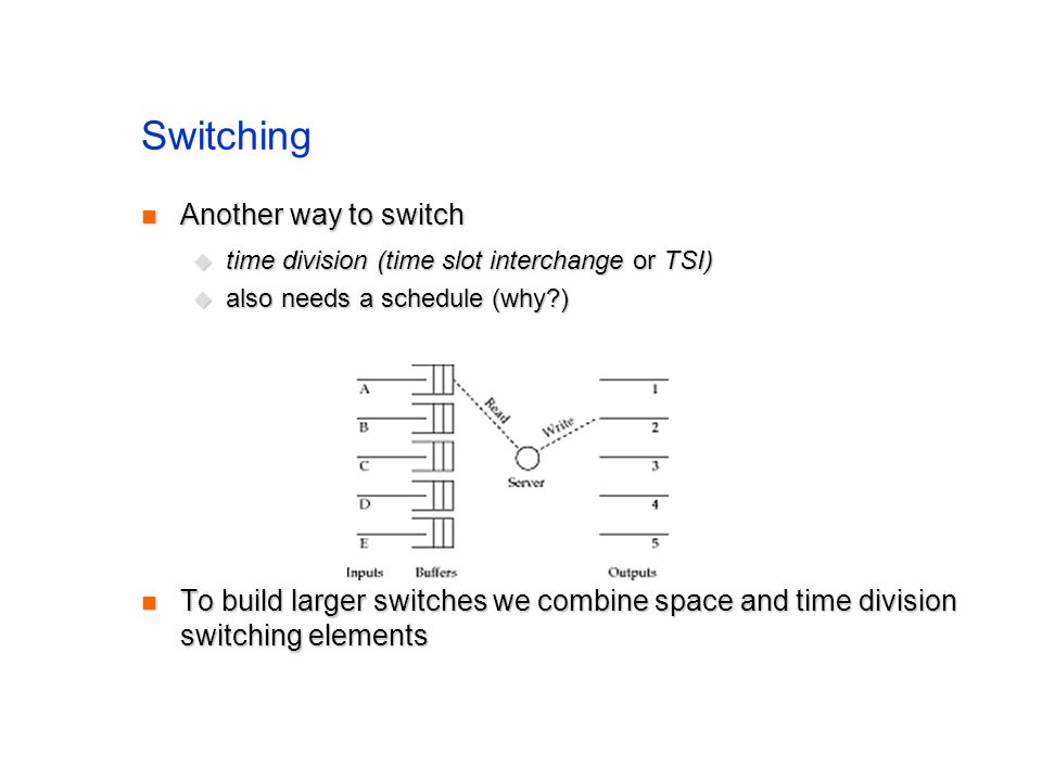 Switching Another way to switch Another way to switch time division (time slot interchange or TSI) time division (time slot interchange or TSI) also n