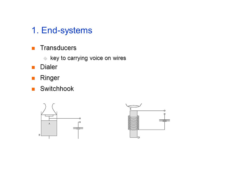 1. End-systems Transducers Transducers key to carrying voice on wires key to carrying voice on wires Dialer Dialer Ringer Ringer Switchhook Switchhook