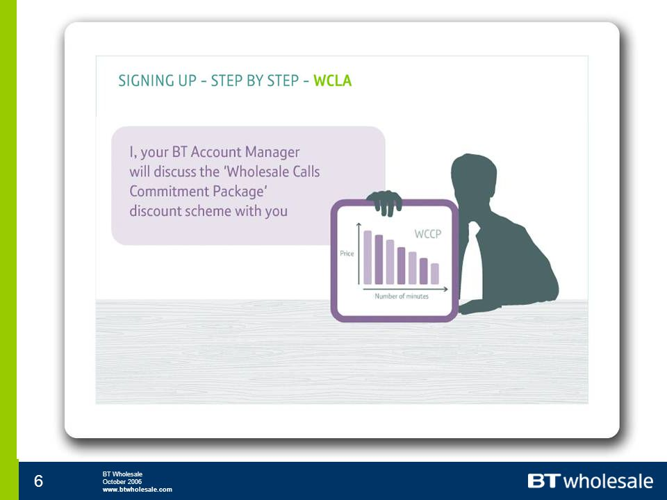 BT Wholesale October Creating your own telephone network WHOLESALE CALLS LINE ASSOCIATED