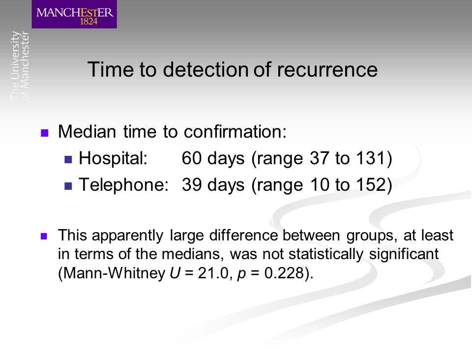 Time to detection of recurrence Median time to confirmation: Hospital: 60 days (range 37 to 131) Telephone: 39 days (range 10 to 152) This apparently large difference between groups, at least in terms of the medians, was not statistically significant (Mann-Whitney U = 21.0, p = 0.228).