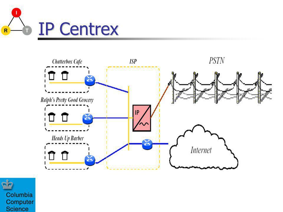 IP Centrex