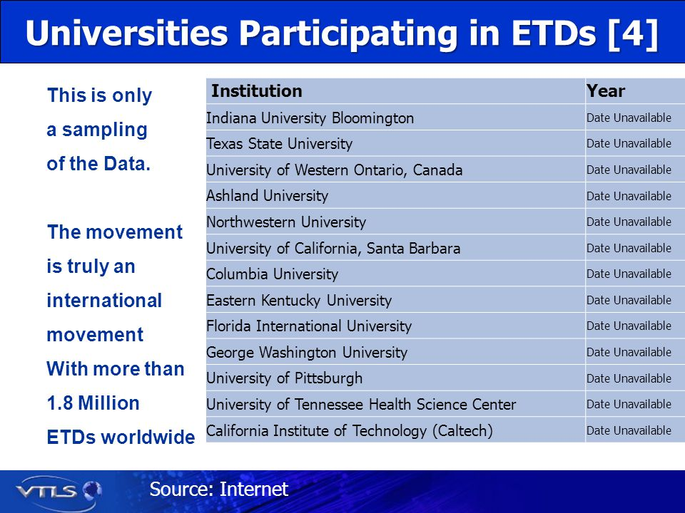 Universities Participating in ETDs [4] This is only a sampling of the Data.