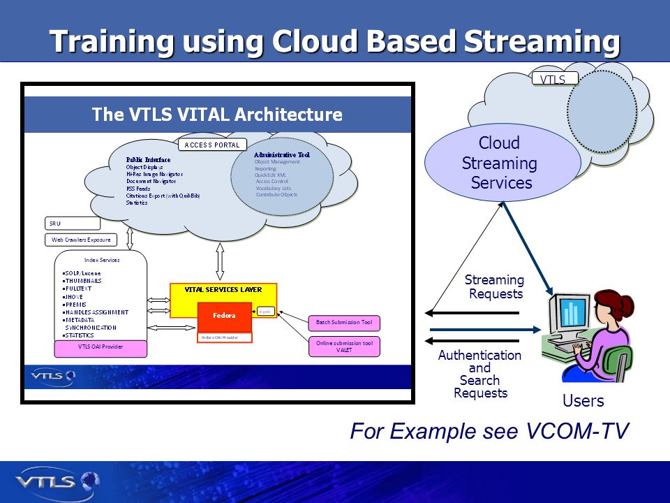 Training using Cloud Based Streaming Cloud Streaming Services Cloud Streaming Services VTLS Users Authentication and Search Requests Streaming Requests For Example see VCOM-TV