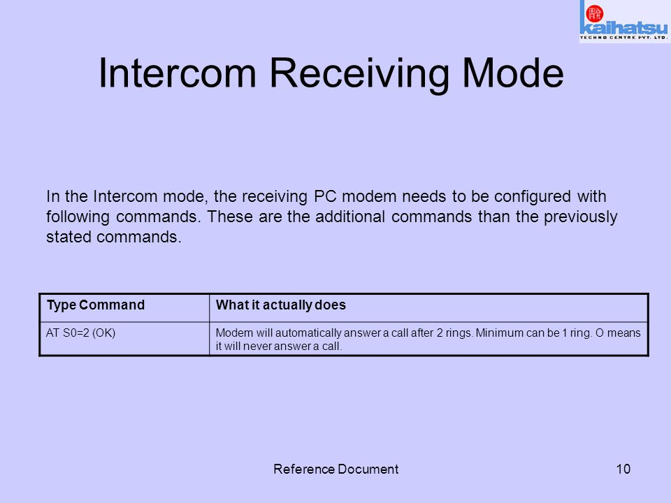 Reference Document10 Intercom Receiving Mode Type CommandWhat it actually does AT S0=2 (OK)Modem will automatically answer a call after 2 rings.
