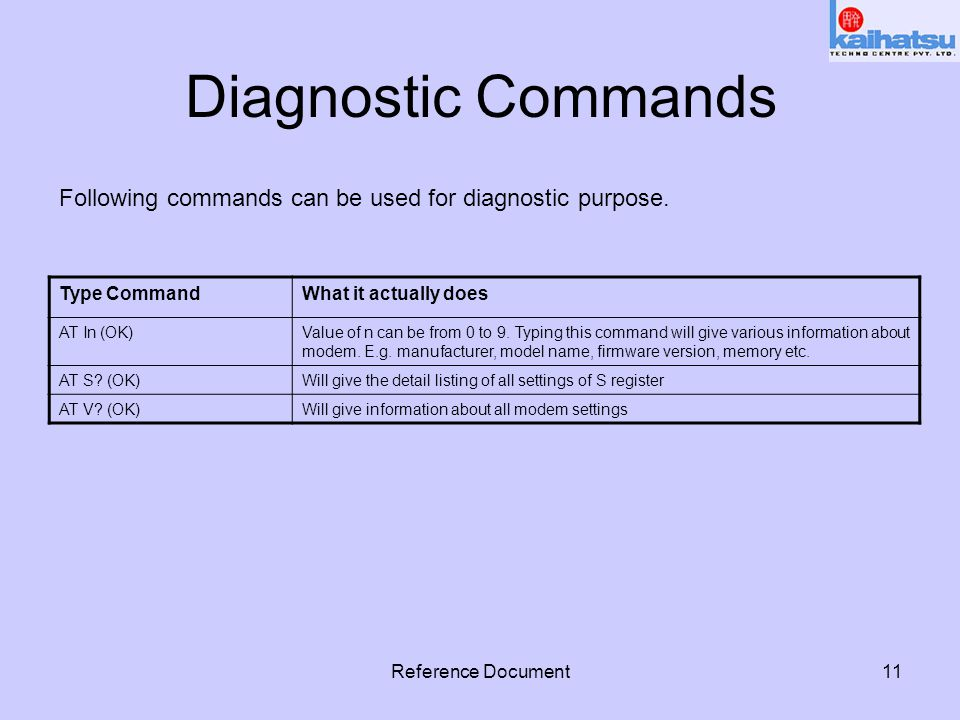 Reference Document11 Diagnostic Commands Type CommandWhat it actually does AT In (OK)Value of n can be from 0 to 9.