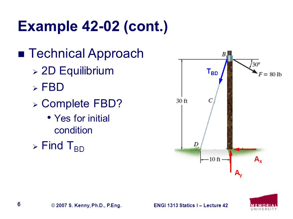 ENGI 1313 Statics I – Lecture 42© 2007 S. Kenny, Ph.D., P.Eng. 6 Example 42-02 (cont.) Technical Approach 2D Equilibrium FBD Complete FBD? Yes for ini