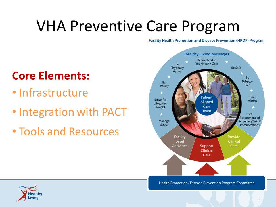 Importance for VHA Many Veterans have chronic diseases and the number is increasing.