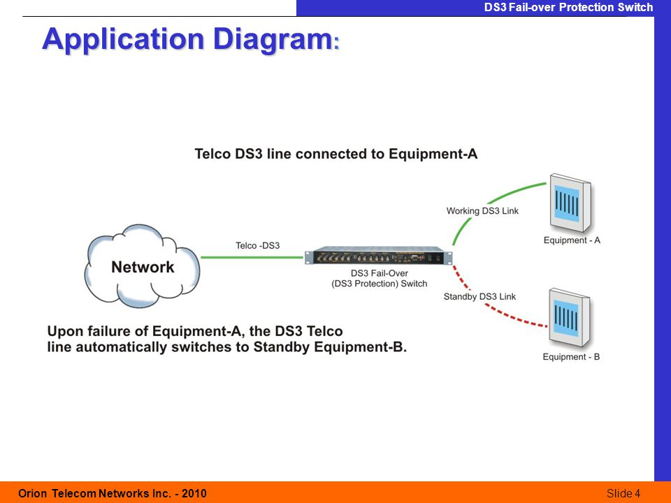 Slide 4 Orion Telecom Networks Inc.