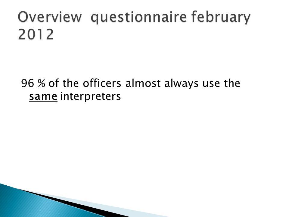 Interpreters should interpret consecutively during an interrogation.