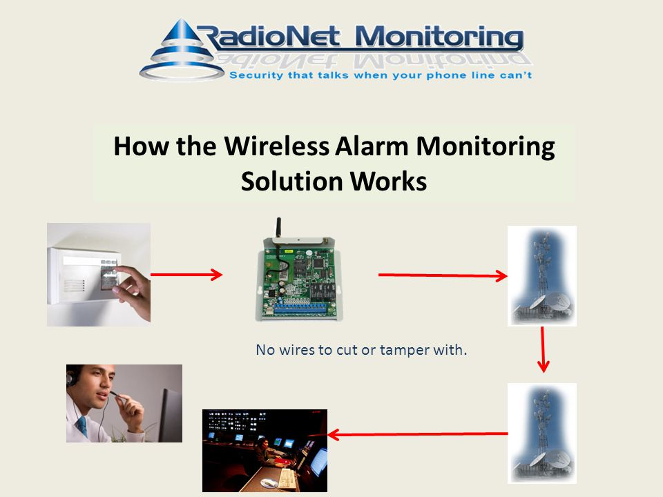 How the Wireless Alarm Monitoring Solution Works No wires to cut or tamper with.