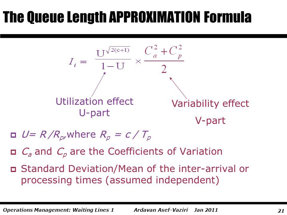 21 Ardavan Asef-Vaziri Jan 2011Operations Management: Waiting Lines 1 U= R /R p,where R p = c / T p C a and C p are the Coefficients of Variation Stan