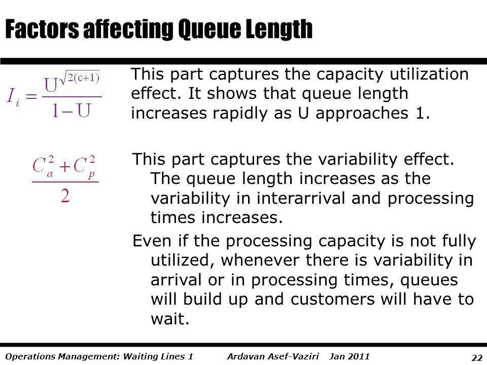 22 Ardavan Asef-Vaziri Jan 2011Operations Management: Waiting Lines 1 This part captures the capacity utilization effect. It shows that queue length i