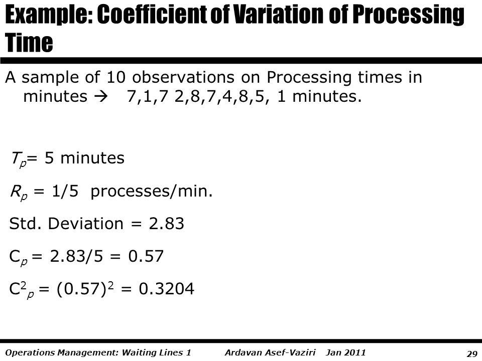 29 Ardavan Asef-Vaziri Jan 2011Operations Management: Waiting Lines 1 T p = 5 minutes R p = 1/5 processes/min. Std. Deviation = 2.83 C p = 2.83/5 = 0.