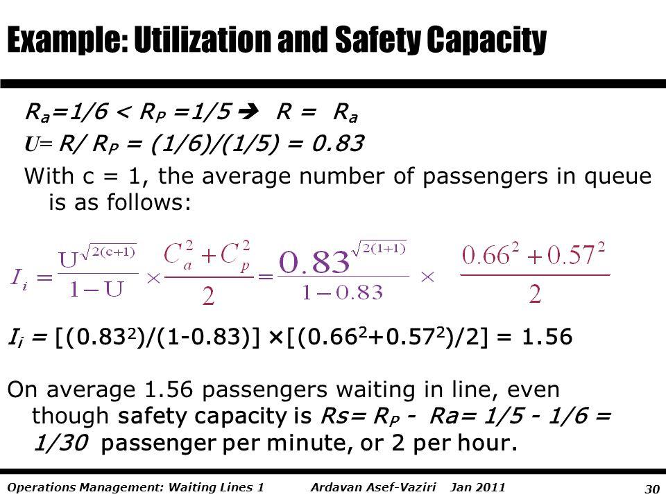 30 Ardavan Asef-Vaziri Jan 2011Operations Management: Waiting Lines 1 R a =1/6 < R P =1/5 R = R a U= R/ R P = (1/6)/(1/5) = 0.83 With c = 1, the avera