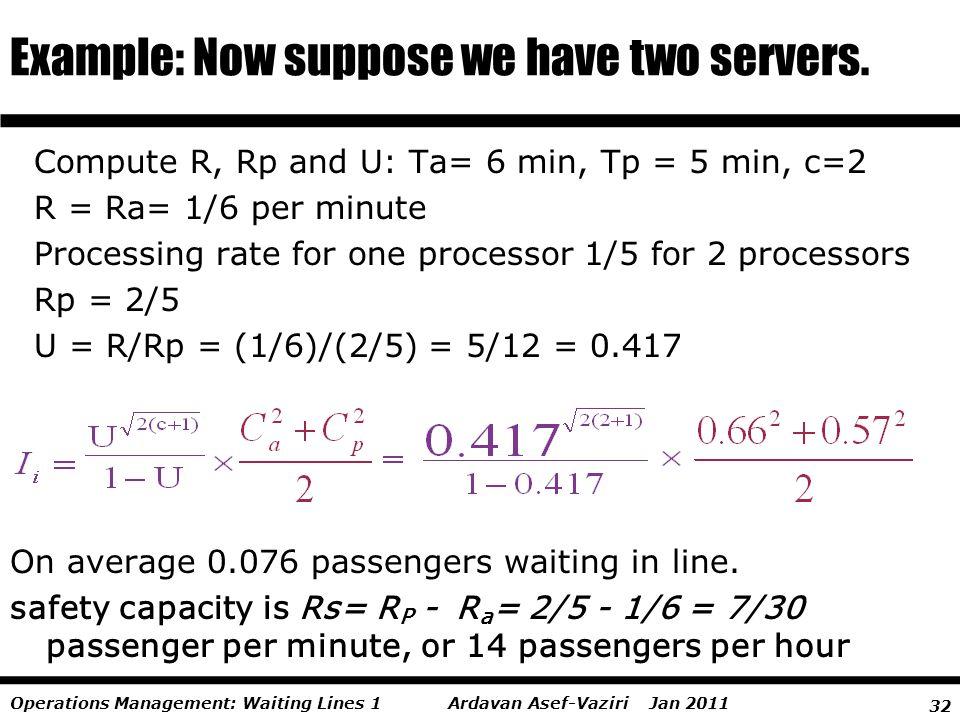 32 Ardavan Asef-Vaziri Jan 2011Operations Management: Waiting Lines 1 Compute R, Rp and U: Ta= 6 min, Tp = 5 min, c=2 R = Ra= 1/6 per minute Processin