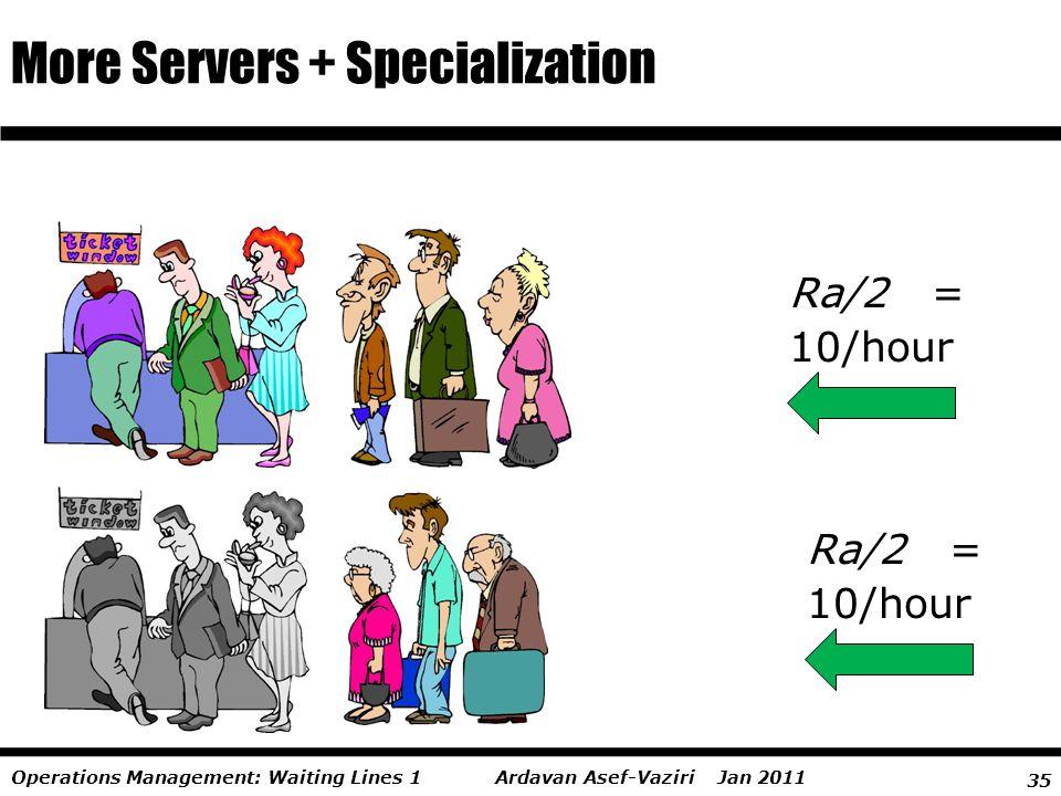 35 Ardavan Asef-Vaziri Jan 2011Operations Management: Waiting Lines 1 More Servers + Specialization Ra/2 = 10/hour Ra/2 = 10/hour