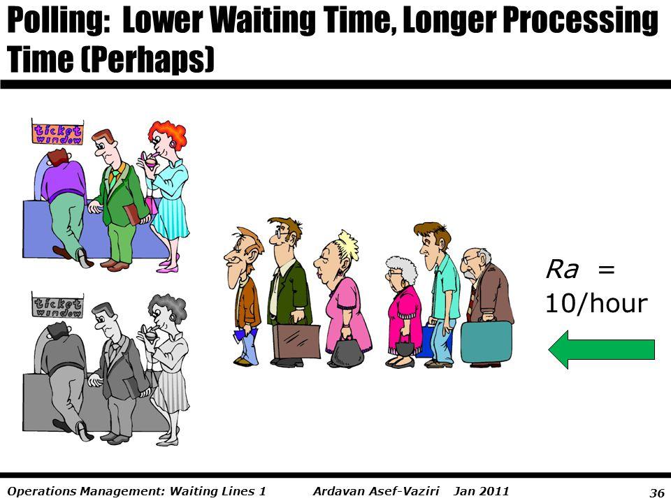 36 Ardavan Asef-Vaziri Jan 2011Operations Management: Waiting Lines 1 Polling: Lower Waiting Time, Longer Processing Time (Perhaps) Ra = 10/hour