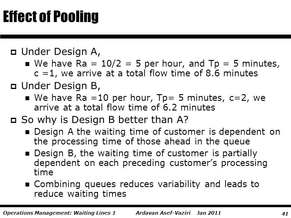 41 Ardavan Asef-Vaziri Jan 2011Operations Management: Waiting Lines 1 Under Design A, We have Ra = 10/2 = 5 per hour, and Tp = 5 minutes, c =1, we arr