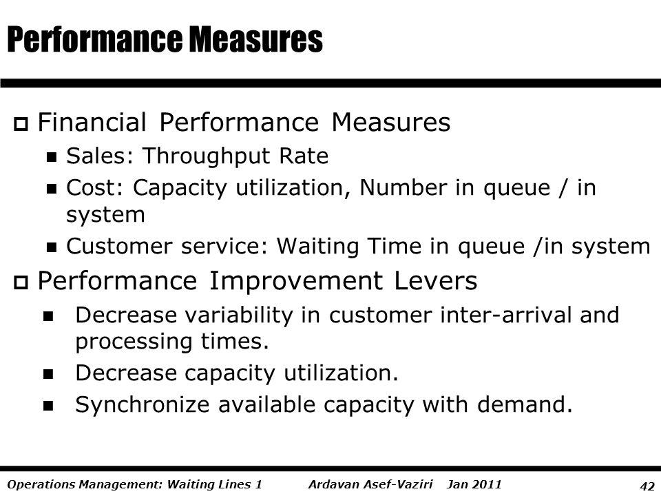 42 Ardavan Asef-Vaziri Jan 2011Operations Management: Waiting Lines 1 Financial Performance Measures Sales: Throughput Rate Cost: Capacity utilization