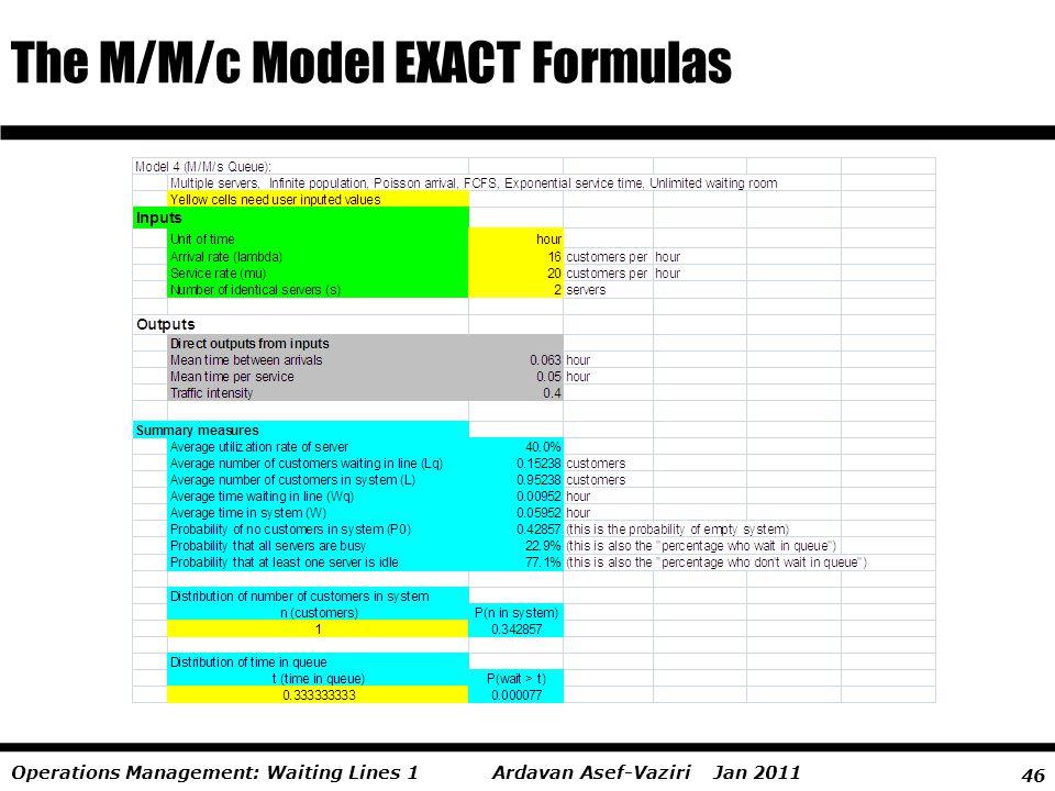 46 Ardavan Asef-Vaziri Jan 2011Operations Management: Waiting Lines 1 The M/M/c Model EXACT Formulas