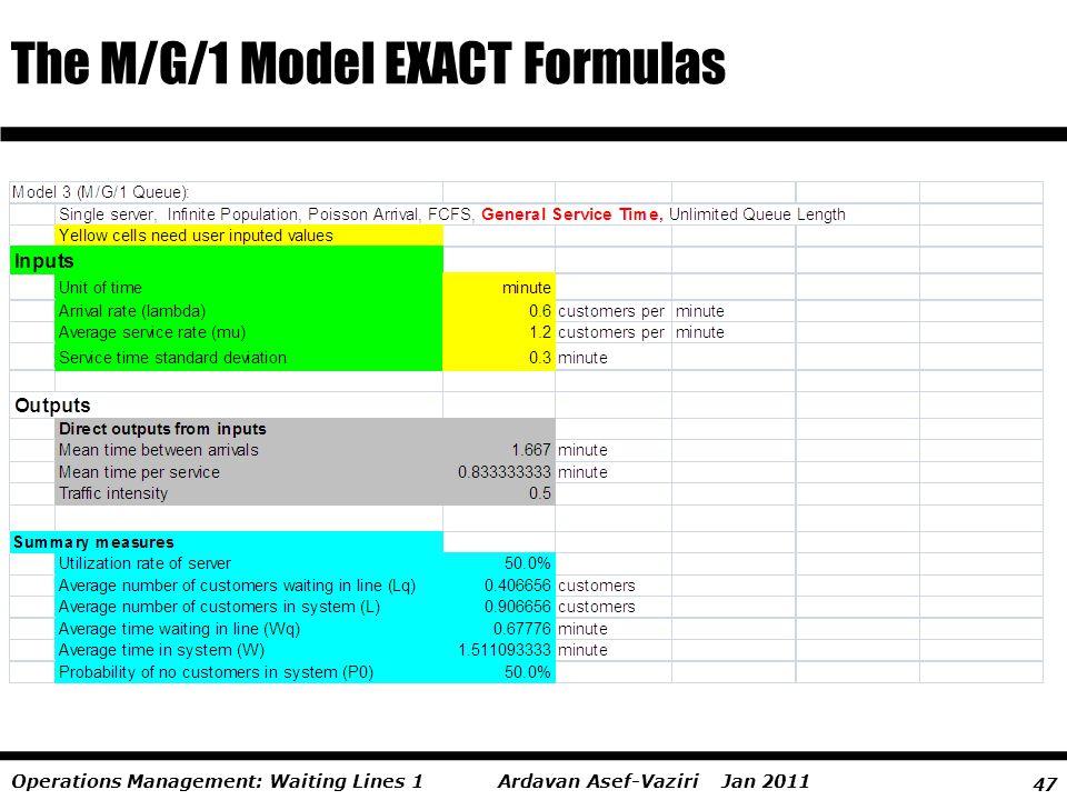 47 Ardavan Asef-Vaziri Jan 2011Operations Management: Waiting Lines 1 The M/G/1 Model EXACT Formulas
