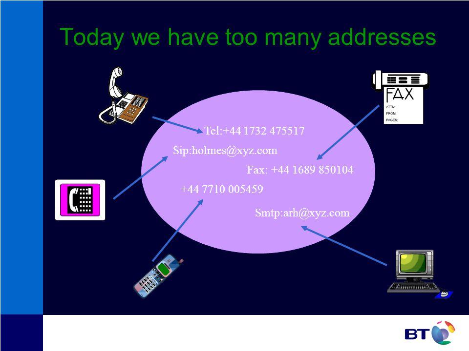 Today we have too many addresses Tel:+44 1732 475517 Sip:holmes@xyz.com Smtp:arh@xyz.com Fax: +44 1689 850104 +44 7710 005459