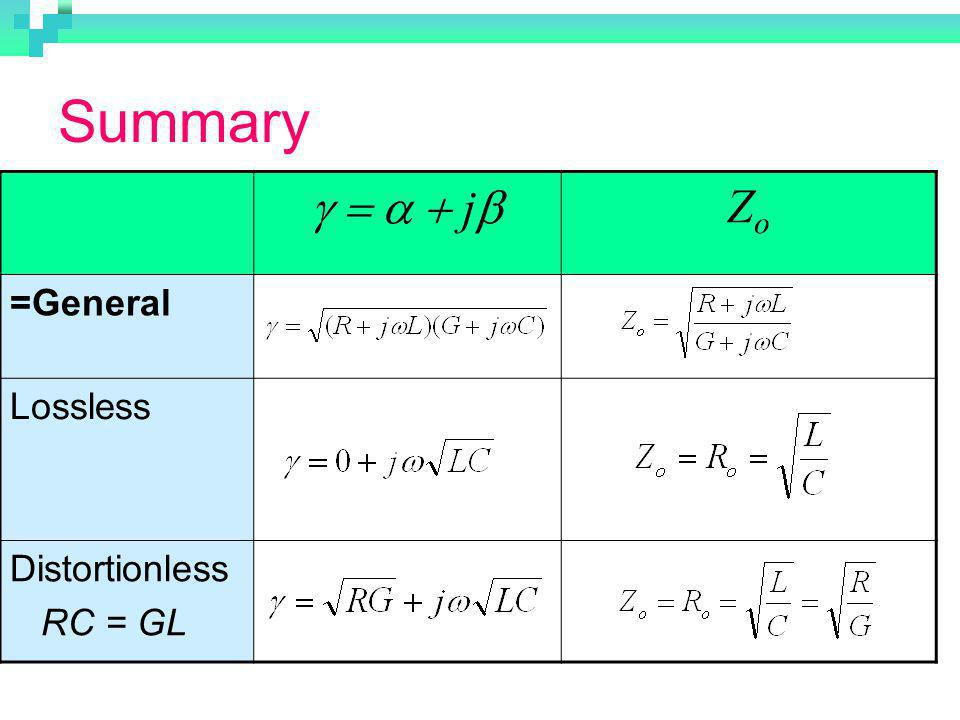 Summary j ZoZo =General Lossless Distortionless RC = GL