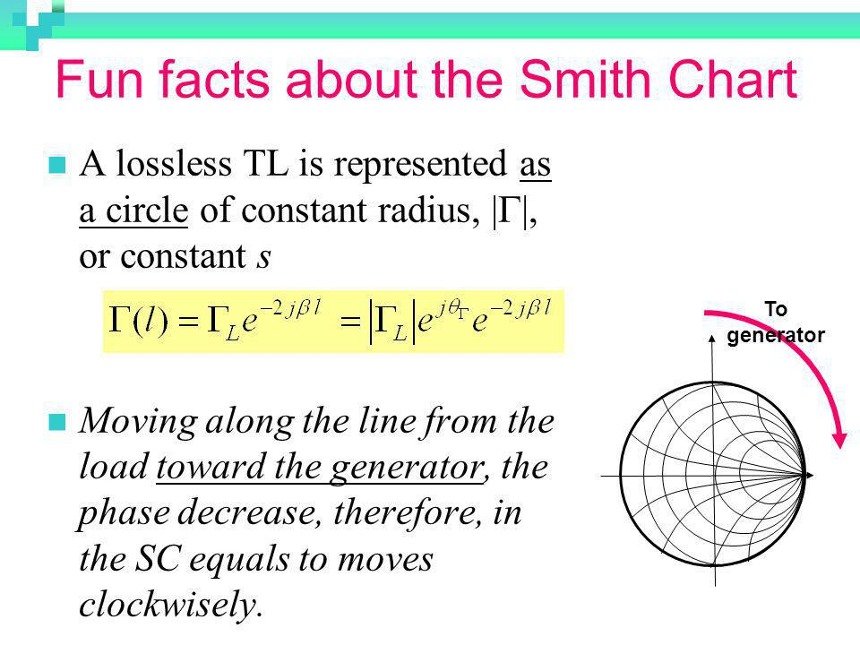 Fun facts about the Smith Chart A lossless TL is represented as a circle of constant radius, | |, or constant s Moving along the line from the load toward the generator, the phase decrease, therefore, in the SC equals to moves clockwisely.