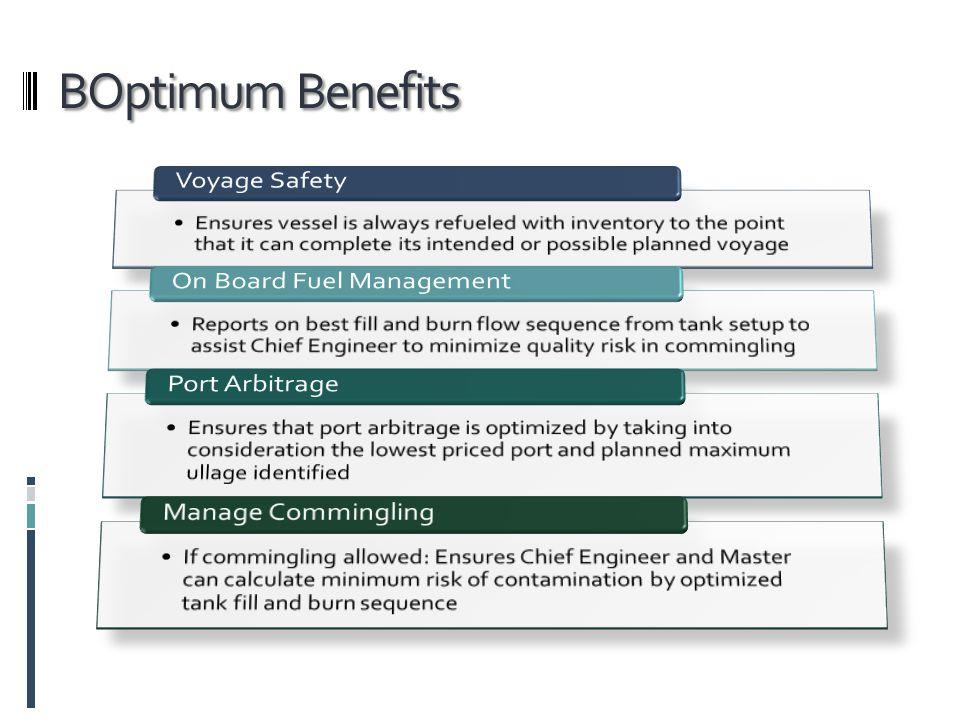 BOptimum Benefits