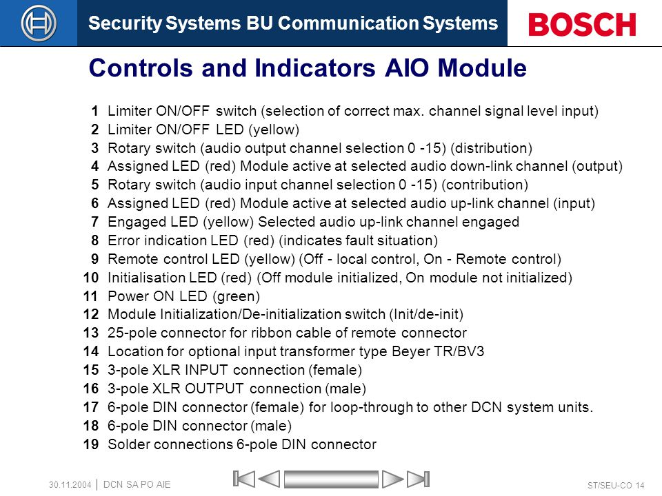 Security Systems BU Communication Systems ST/SEU-CO 14 DCN SA PO AIE 30.11.2004 Controls and Indicators AIO Module 1Limiter ON/OFF switch (selection of correct max.