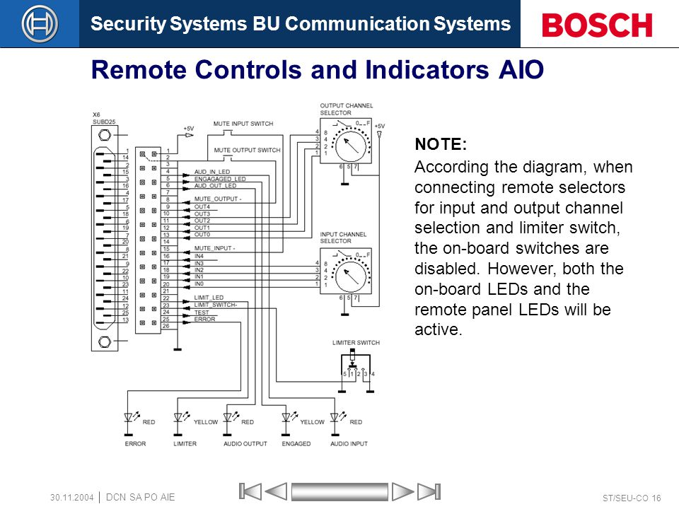 Security Systems BU Communication Systems ST/SEU-CO 16 DCN SA PO AIE 30.11.2004 Remote Controls and Indicators AIO NOTE: According the diagram, when c
