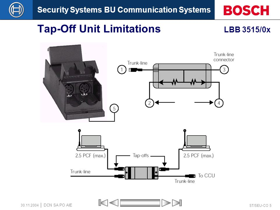 Security Systems BU Communication Systems ST/SEU-CO 5 DCN SA PO AIE 30.11.2004 Tap-Off Unit Limitations LBB 3515/0x