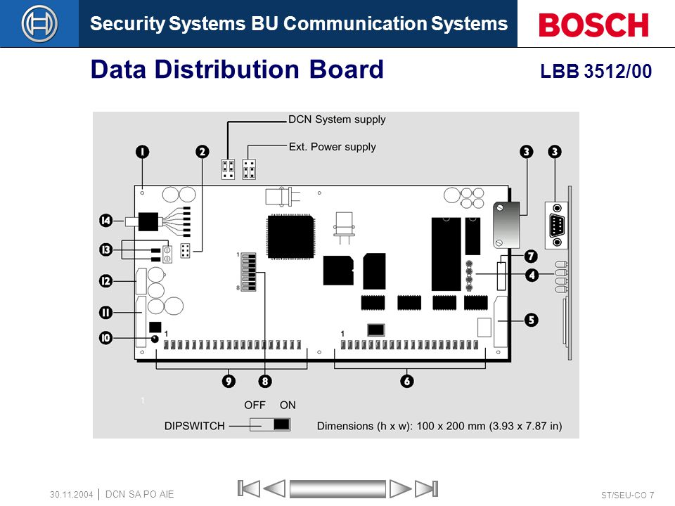 Security Systems BU Communication Systems ST/SEU-CO 7 DCN SA PO AIE 30.11.2004 Data Distribution Board LBB 3512/00