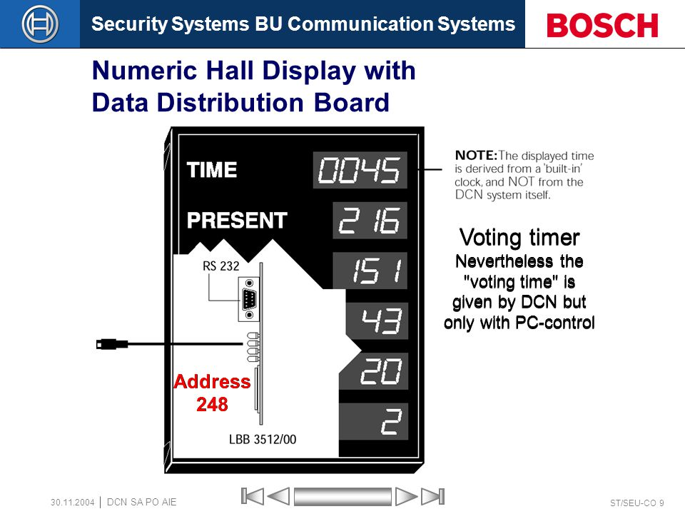 Security Systems BU Communication Systems ST/SEU-CO 9 DCN SA PO AIE 30.11.2004 Numeric Hall Display with Data Distribution Board Voting timer Nevertheless the voting time is given by DCN but only with PC-control Voting timer Nevertheless the voting time is given by DCN but only with PC-control Address 248 Address 248