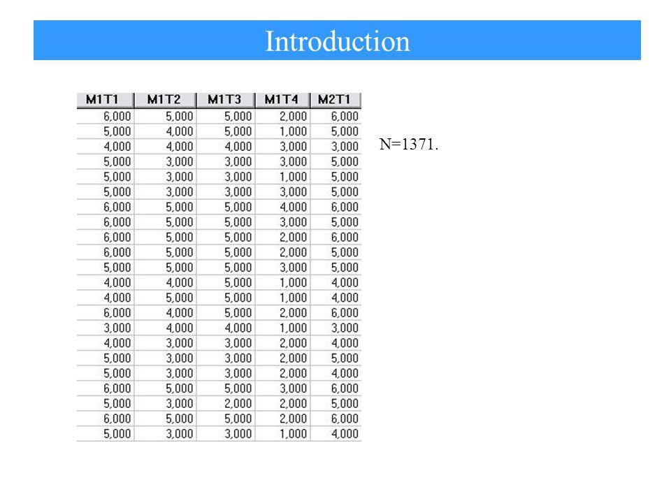title: CLAS 2X4.TRAIT LOADS EQUAL.